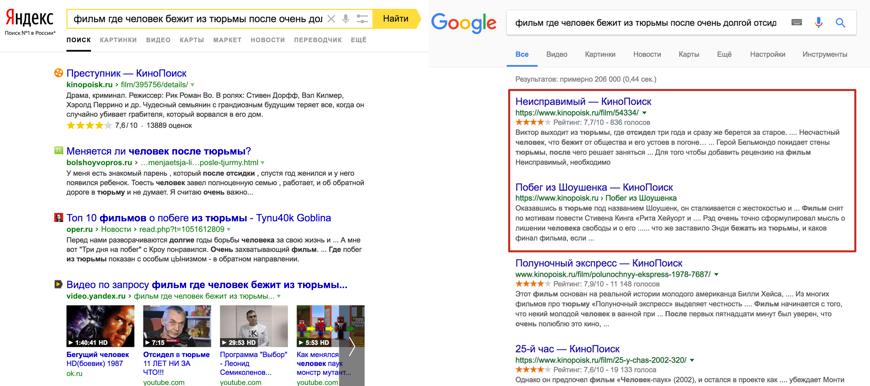 confronto tra le serp di Yandex e Google